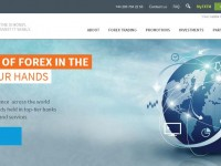 FXTM – Global Online Forex Broker