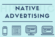 Why Native Advertising is the Future Online Marketing Strategy